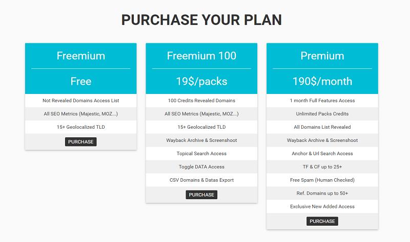 Comparatif des offres de PBN Premium